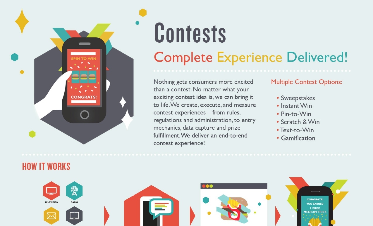 Contests - How It Works
