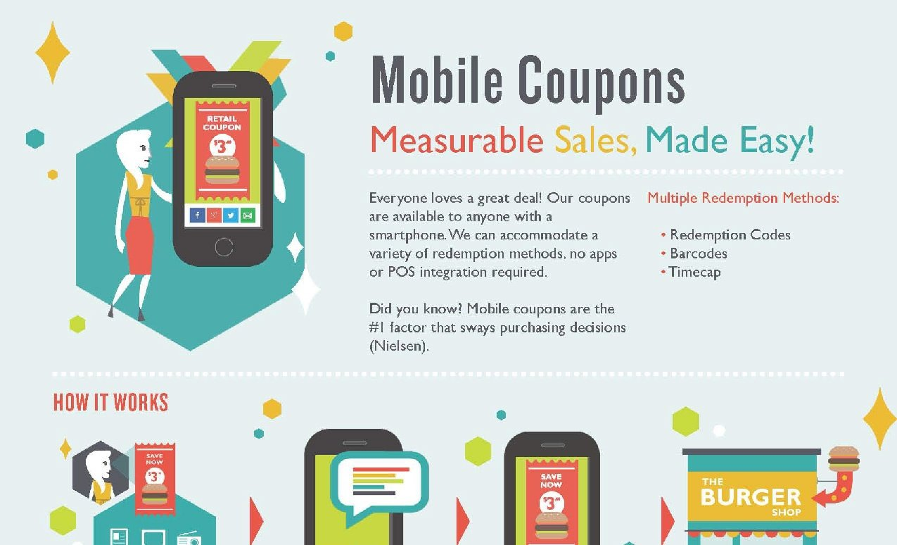 Mobile Coupon - How it Works