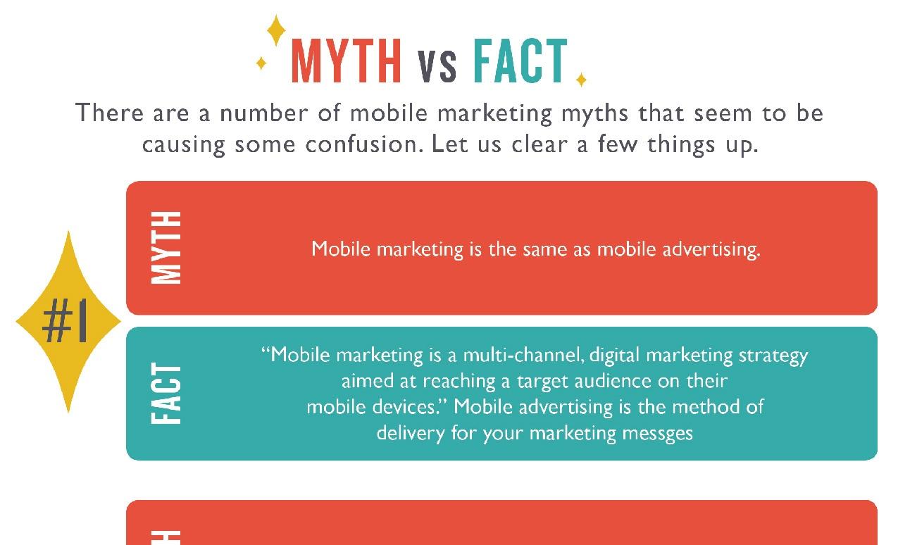 Myth vs Fact list