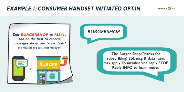 Consumer Handset Initiated Opt-In