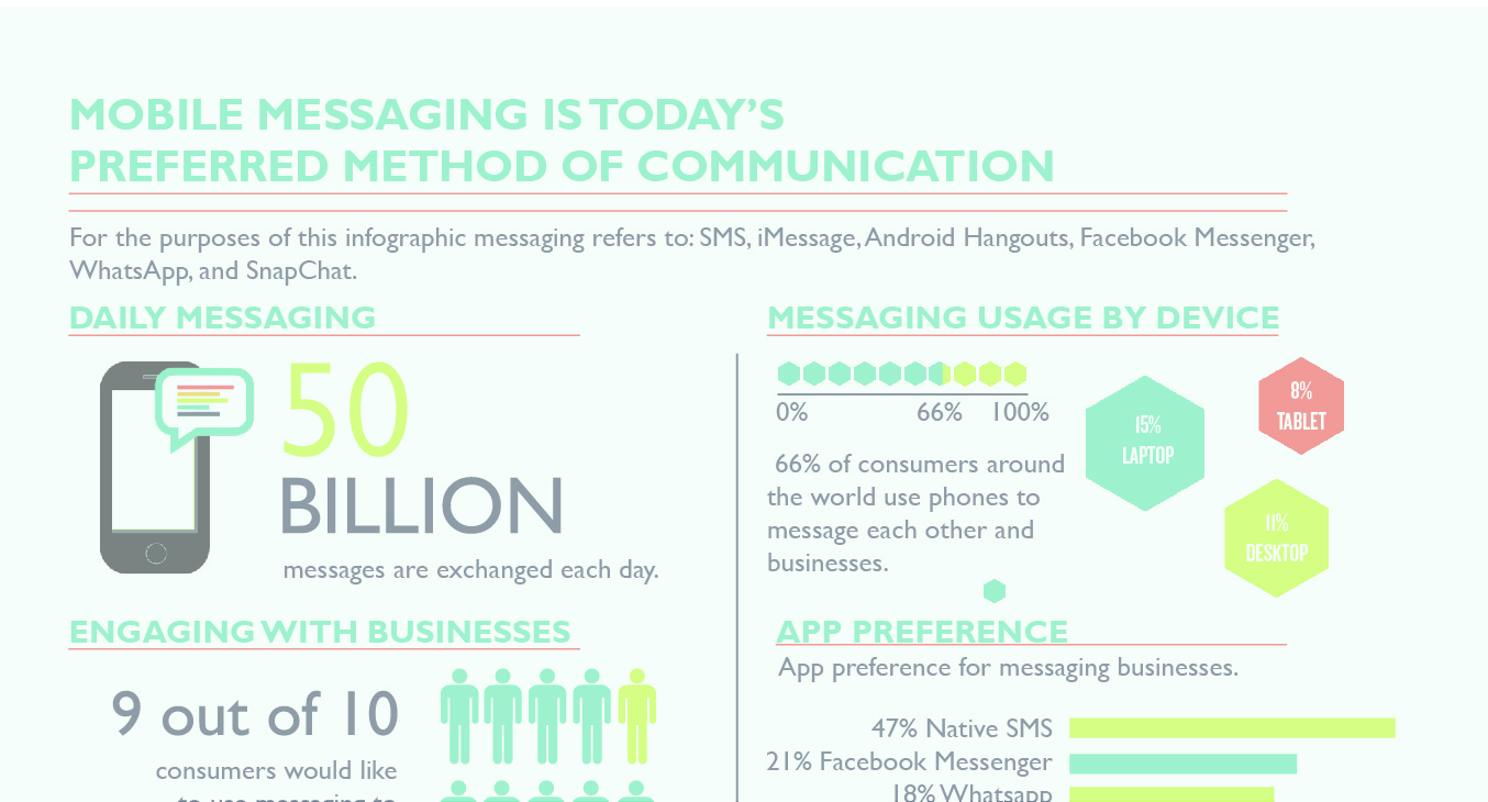 Consumer Messaging Infographic preview-01.jpg