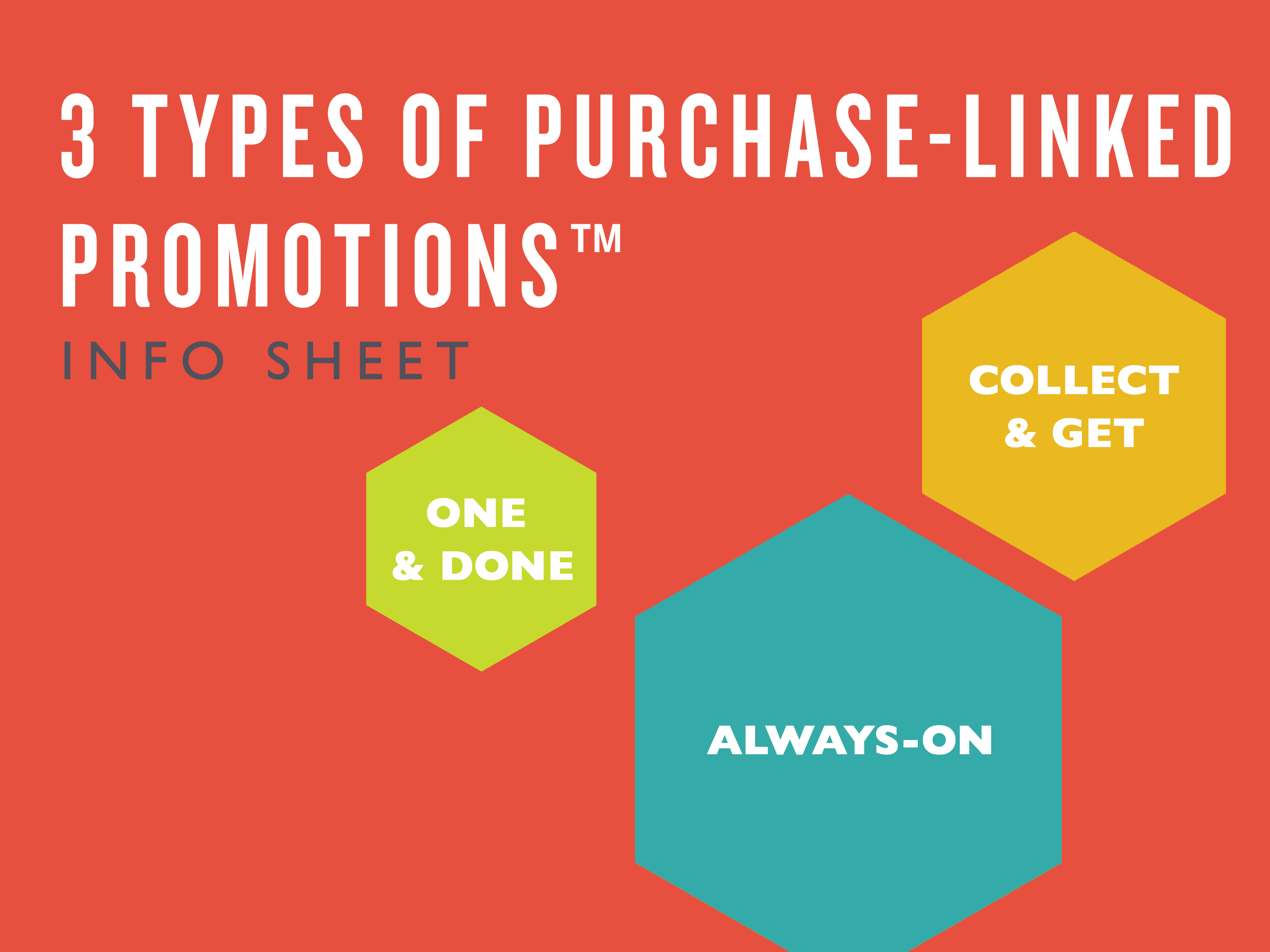 3 Types of Purchase-Linked Promotions™ Comparison