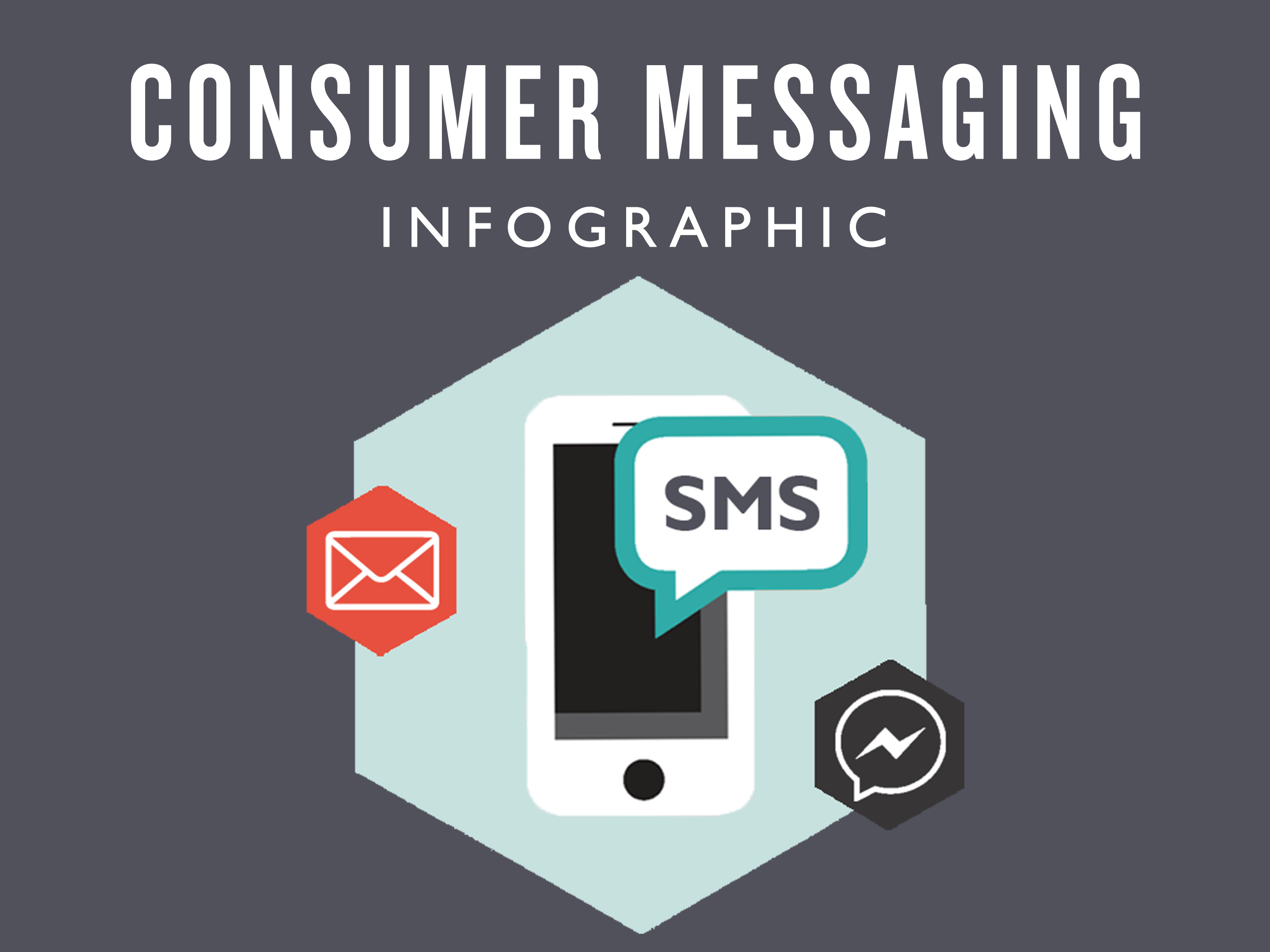 Consumer Messaging Infographic - Cover